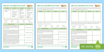 Who Am I and Where Am I From? Differentiated Activity Sheets  - adaptation, extreme, environments, animals, plants, polar, mountains, deserts, rainforest