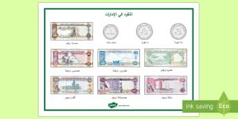 بساط مفردات النقود في الإمارات للصف الثالث - النقود، عربي، الإمارات، عملة، مفردات، بساط، رياضايت،