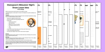 A Midsummer Night's Dream Lesson Plan Ideas and Resources