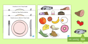 Healthy Eating Sorting Activity - healthy, unhealthy, eating, foods, sorting, activity
