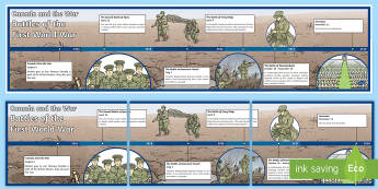 Canada and the First World War Timeline Poster - Remembrance Day, veterans, WW1, november 11th, Junior, Grade 4, Grade 5, Grade 6