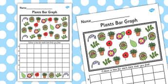 Plants and Growth Bar Graph Activity Worksheet - bar graph, plant