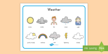Weather Word Mat - Weather, word mat, weather word mat, sunny, cloudy, rain, rainbow, cold, hot, clouds