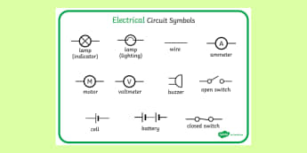 Electricity Circuit Symbols Word Mat - electricity circuit symbols word mat, electricity, circuit, symbols, word mat, mat, writing aid, lamp, wire, motor, open switch, closed switch, ammeter, battery
