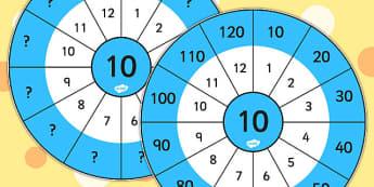 10 Times Table Wheel Cut Outs - visual aid, maths, numeracy