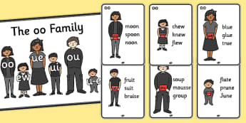 Long oo Sound Family Member Posters - long oo sound, oo sound, oo sound posters, oo posters, family posters, sound posters