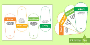 Self-Assessment Communication Fan - New Zealand Planning and Assessment, student agency, self reflection, self assessment, track, monito