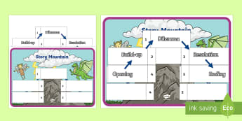 Interactive Story Mountain Plan - fantasy, fantasy story, plan, planner, resolution, build up, dilemma, story mountain, writing, narra