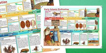 Early Islamic Civilisation Timeline Display Poster - timeline, poster, display, early islamic civilisation