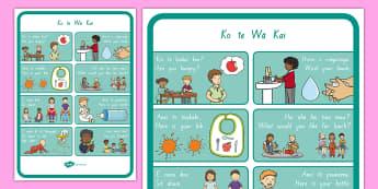 Ko te Wa Kai A4 Display Poster - Māori, lunch, Maori vocab, Routines, Commands, Kupu, Te Reo Maori