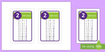 Ffrâm Poster Prydlon Tabl 2 Ikea Tolsby - maths, multiplication, division, display, mathemateg, lluosi, rhannu, poster, arddangos, ikea,Welsh