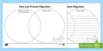 Past and Present Migration Venn Diagram Activity - Australia, HASS, history, geography, migration, migrate, stories, colony, convicts, family histories