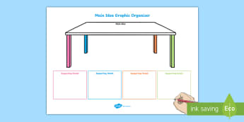 Main Idea Graphic Organizer Activity Sheet - Main Idea, Supporting Details, Nonfiction, key Ideas, work on writing