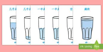 容量-展示海报 - 容量相关词汇,展示海报, 容积,容器,测量