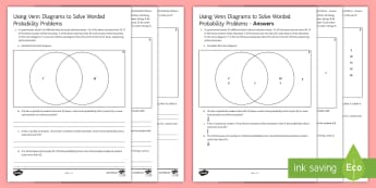 Using Venn Diagrams to Solve Worded Probability Problems Activity Sheet - Venn Diagrams, Sets, Probability, Conditional Probability, interpret, worksheet, set, probability, l