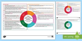 Global Goals Peace, Justice and Strong Institutions Second Level CfE IDL Topic Web - Planner, Plan, Planning, Overview, Cross-Curricular, Global Issues, Citizenship, 2nd Level