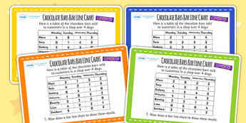 Chocolate Bars Bar Line Chart  Challenge Cards - bar chart, line