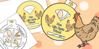 Hen Life Cycle Spin Wheel - life cycles, visual aid, animals