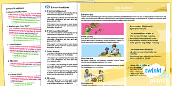French: Our School Year 3 Planning Overview CfE