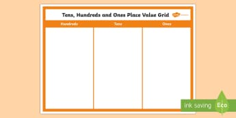 Hundreds Tens and Ones Place Value Grid Display Poster - Place value, tenths, hundredths, decimals, decimal number