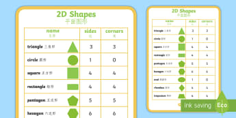 2D Shapes Properties Display Poster English/Mandarin Chinese - Shapes Poster Printable - 2D, shapes, 2D shapes, poster, 2D shape, side, corner, triangle, circle, s