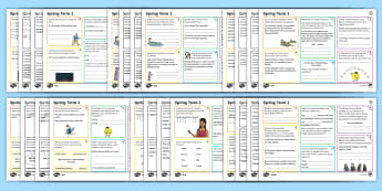 Year 6 Spelling, Punctuation and Grammar Mats  Activity Pack - SPaG Activity Mats KS2, SPaG, GPS, grammar, spelling, punctuation, GPS, morning task, revision, inde
