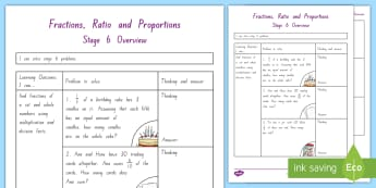 Stage 6 Fractions Overview Activity Sheet - fractions, stage 6 maths, numeracy project, worksheet, level 3 maths, NZC, fractions and ratios