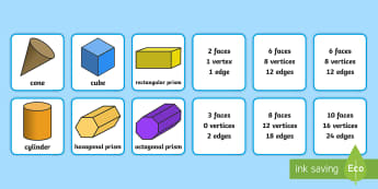 3D Shapes and Properties Matching Cards - australia, 3d, match