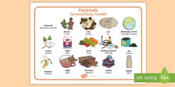 Fairtrade Word Mat English/Polish - Fairtrade Word Mat - fairtrade, word mar, keyword mat, key words, wordmat,EAL,Polish-translation