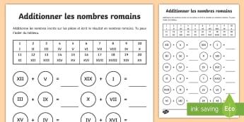 Feuille d'activité : Additionner des nombres romains - Rome, romains, romans, nombres romains, roman numbers, maths, mathématiques, histoire, history, ant