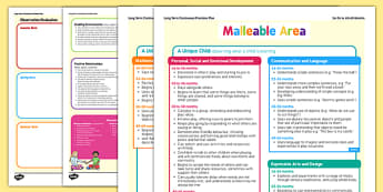 EYFS Malleable Area Continuous Provision Plan Posters 16- 26 to 40-60 Months