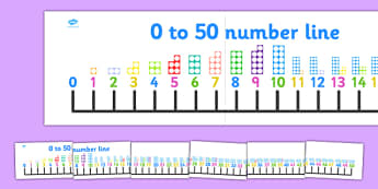 0-50 Number Line Banner Number Shapes - Numicon, counting, numbers, display, prompt, maths, mathematics