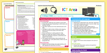 ICT Area Continuous Provision Plan Posters Nursery FS1 - indoor plan
