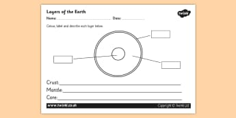 Layers of the Earth Worksheet - the earth, the earth worksheet, the earth labelling worksheet, layers of the earth, crust mantle and core, planet earth