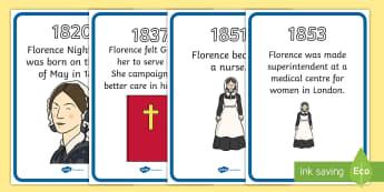 Florence Nightingale Key Dates Timeline - Nurse, Lady with the Lamp, dates, life, work, writing aid, Crimean War, health, hospital