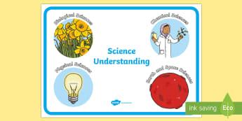 Australian Curriculum Science Understandings Display Poster - Science, Australian curriculum, science understandings,Australia