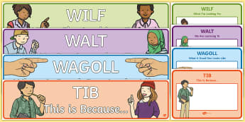 Science WALT WILF TIB WAGOLL Posters and Banners Display Pack - learning intention, science, Australian curriculum science, outcomes, we are learning to, WALT, WILF