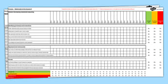 Foundation Phase Framework Wales Nursery Mathematical Development - Welsh, Wales, maths, nursery