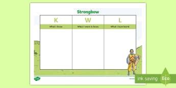 Strongbow KWL Grid - ROI The Normans in Ireland, Strongbow, Richard de Clare, KWL, Irish history, medieval, ,Irish