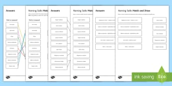 Naming Salts Differentiated Match and Draw - Match and Draw, gcse, chemistry, naming salts, salt, acid reactions, sulphate, chloride, nitrate, sa, starter activity