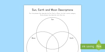 Sun, Earth, and Moon Venn Diagram Activity Sheet - Space, Planet Earth, Earth's Movement, Earth and Space, Sun, Planets, Solar System, Universe, Stars