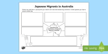 Japanese Migrants in Australia Topic Research Map - Australia, HASS, history, geography, migration, migrate, stories, colony, convicts, family histories