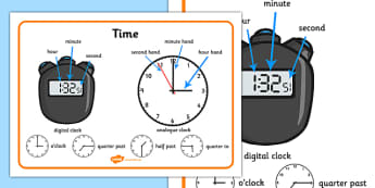 Time Vocabulary Word Mat - time vocabulary, word mat, writing aid, mat, vocabulary, time, day, second, minute, hour, o'clock, half past, quarter to, quarter past, what time is it, analogue, digital