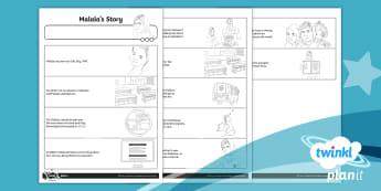 Malala Story Information Sheet - People of Faith, Malala Yousafzai, Muslim, Islam, Taliban, education, girls, differences, UN