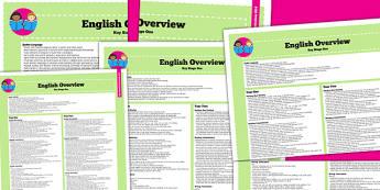 2014 Curriculum KS1 English Overview - new curriculum, literacy