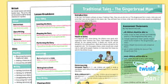 Traditional Tales: The Gingerbread Man Y2  - traditional tales, fairy tales, storytelling, retelling, story map, talk for writing
