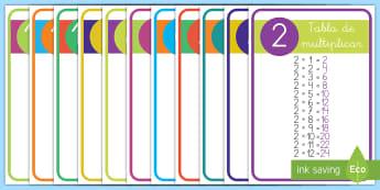 Pósters DIN A4: Las tablas de multiplicar - tablas de multiplicar, multiplicación, multiplicar, tablas, frase, motivación, decoración, decora