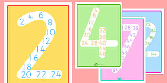 Number Multiples Display Individual Posters- usa, america, number, multiples, display, posters