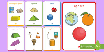 3D Shapes with Everyday Examples Display Poster - Common Core Math, 3d shapes, geometry, real world shapes
