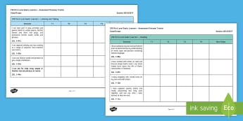 CfE First Level Gaelic Learners Experiences & Outcomes Assessment Tracker - CfE Gaelic DisplayAssessment TrackerGaelic LearnersCfETrackingAssessmentExperiences & Outcomes,Scott